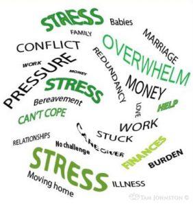 the stress spiral