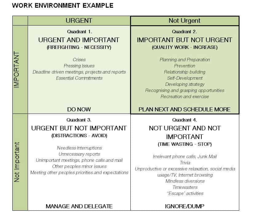 Work-priorty-matrix